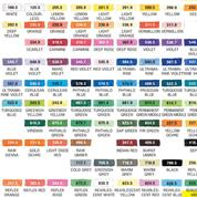 Talens Van Gogh χρώματα λαδοπαστέλ